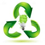 Recycle Symbol with Green Power Saving Lightbulb